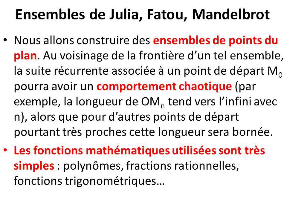 Ensembles de Julia, Fatou, Mandelbrot Nous allons construire des ensembles de points du plan. Au voisinage de la frontière d'un tel ensemble, la suite