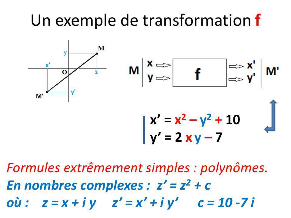 Un exemple de transformation f x' = x 2 – y 2 + 10 y' = 2 x y – 7 Formules extrêmement simples : polynômes. En nombres complexes : z' = z 2 + c où : z
