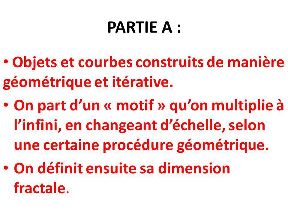 PARTIE A : Objets et courbes construits de manière géométrique et itérative. On part d'un « motif » qu'on multiplie à l'infini, en changeant d'échelle