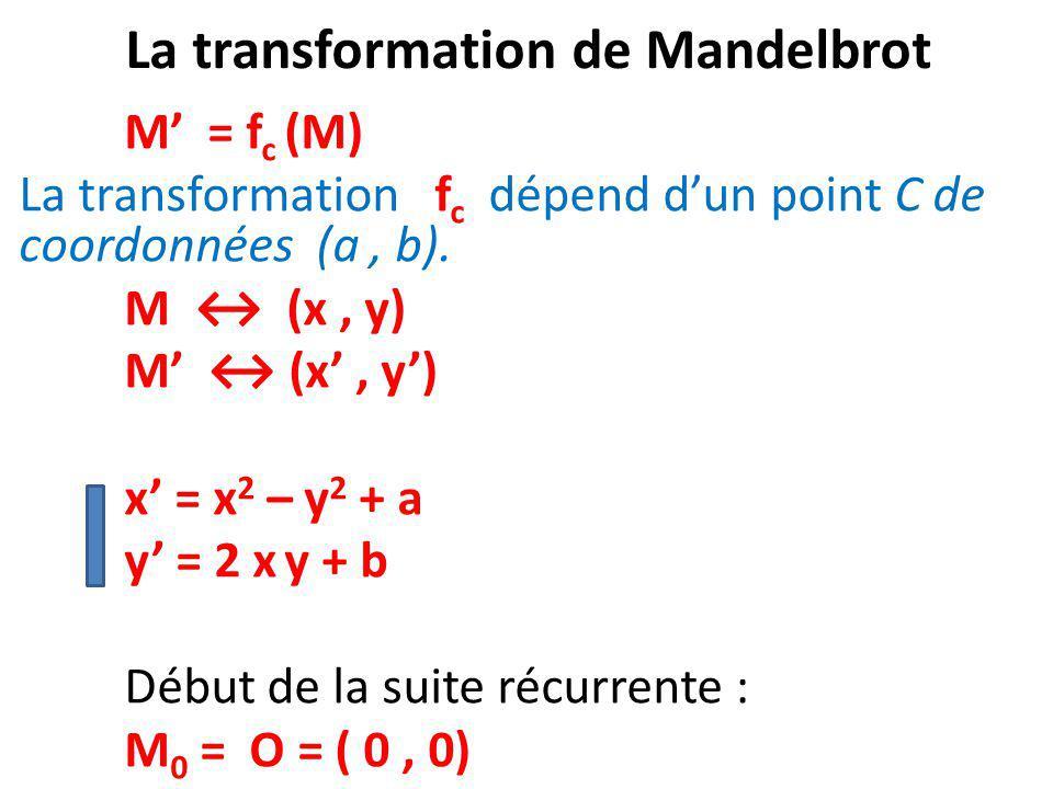 La transformation de Mandelbrot M' = f c (M) La transformation f c dépend d'un point C de coordonnées (a, b). M ↔ (x, y) M' ↔ (x', y') x' = x 2 – y 2