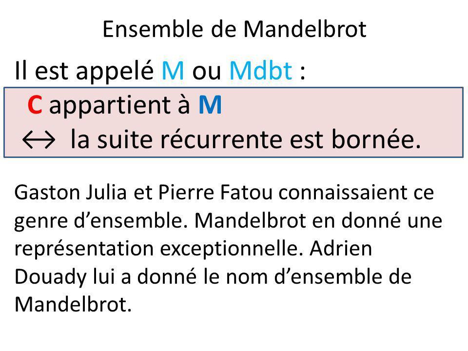 Ensemble de Mandelbrot Il est appelé M ou Mdbt : C appartient à M ↔ la suite récurrente est bornée. Gaston Julia et Pierre Fatou connaissaient ce genr