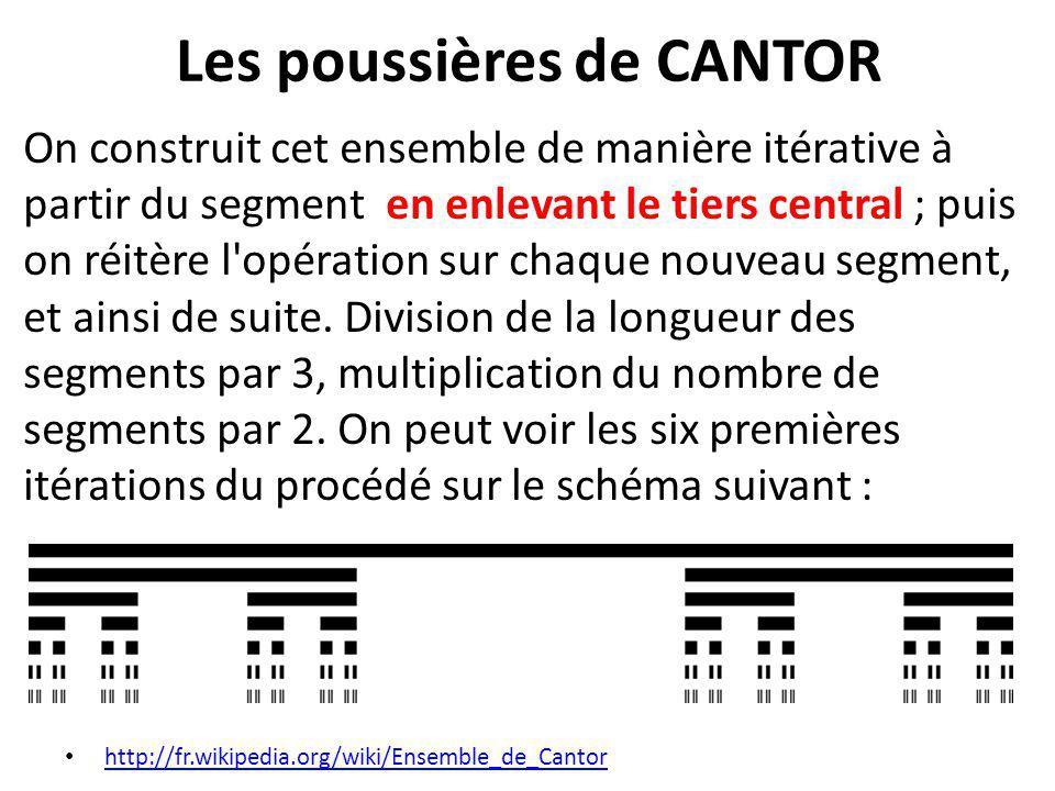 Les poussières de CANTOR http://fr.wikipedia.org/wiki/Ensemble_de_Cantor On construit cet ensemble de manière itérative à partir du segment en enlevan
