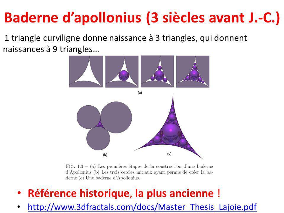 Baderne d'apollonius (3 siècles avant J.-C.) Référence historique, la plus ancienne ! http://www.3dfractals.com/docs/Master_Thesis_Lajoie.pdf 1 triang