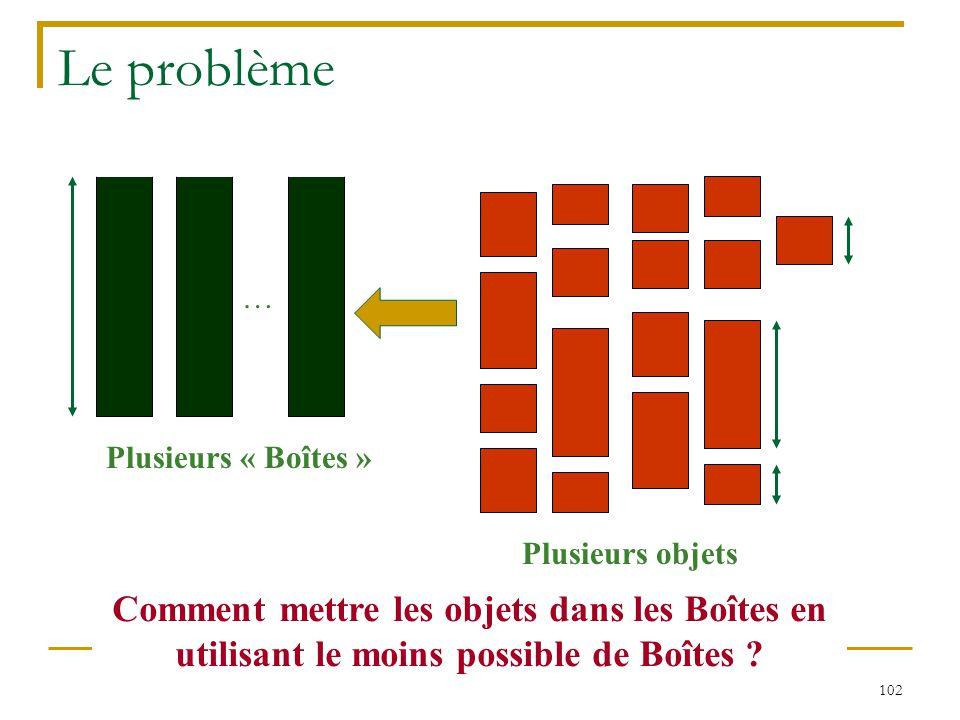 102 Le problème Plusieurs objets Comment mettre les objets dans les Boîtes en utilisant le moins possible de Boîtes ? … Plusieurs « Boîtes »