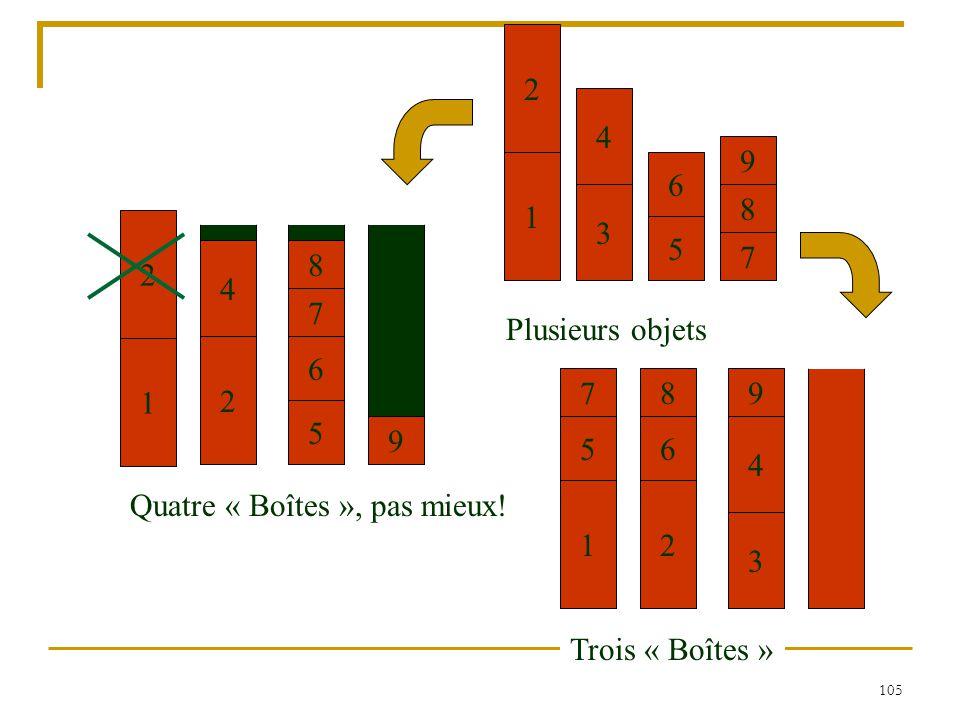105 Quatre « Boîtes », pas mieux! 7 4 2 6 3 1 9 5 8 Plusieurs objets 7 4 2 6 3 1 9 5 8 Trois « Boîtes » 7 4 2 6 3 1 9 5 8 2