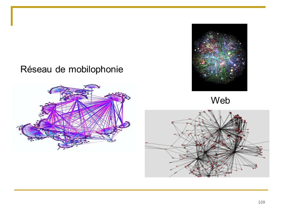 109 Web Réseau de mobilophonie