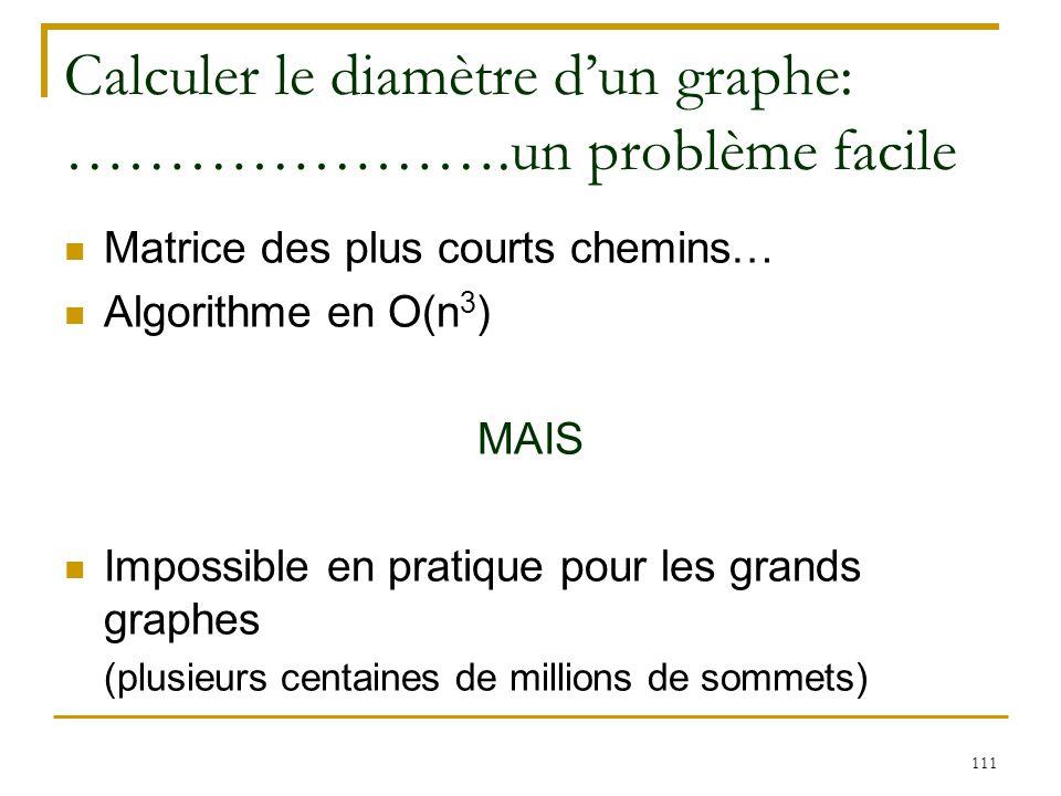 111 Calculer le diamètre d'un graphe: ………………….un problème facile Matrice des plus courts chemins… Algorithme en O(n 3 ) MAIS Impossible en pratique po