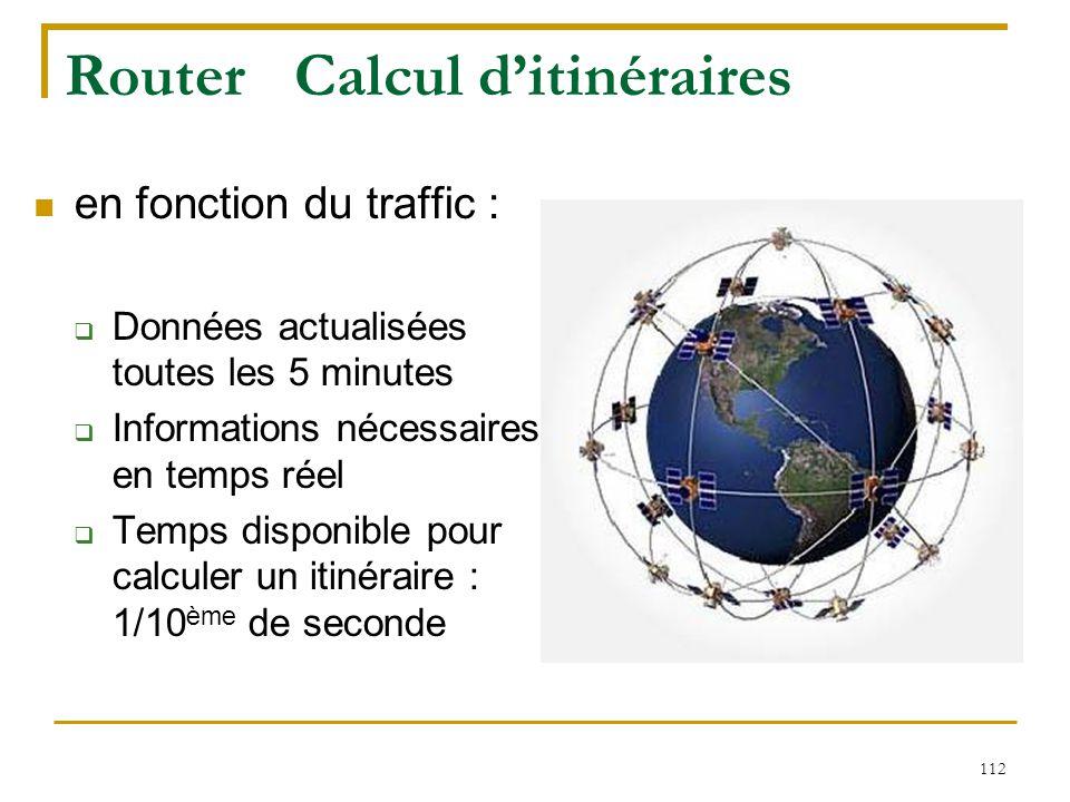112 Router Calcul d'itinéraires en fonction du traffic :  Données actualisées toutes les 5 minutes  Informations nécessaires en temps réel  Temps d
