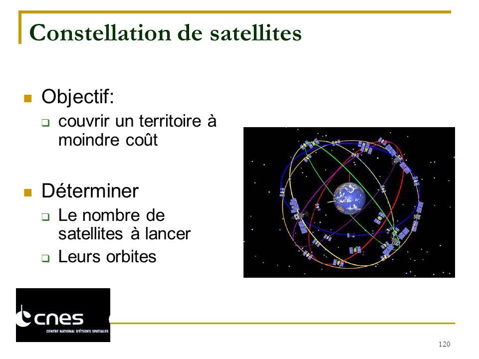 120 Constellation de satellites Objectif:  couvrir un territoire à moindre coût Déterminer  Le nombre de satellites à lancer  Leurs orbites