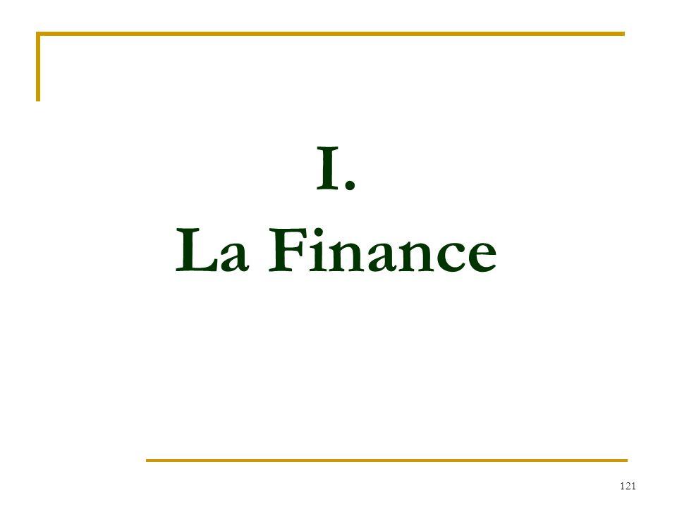 121 I. La Finance