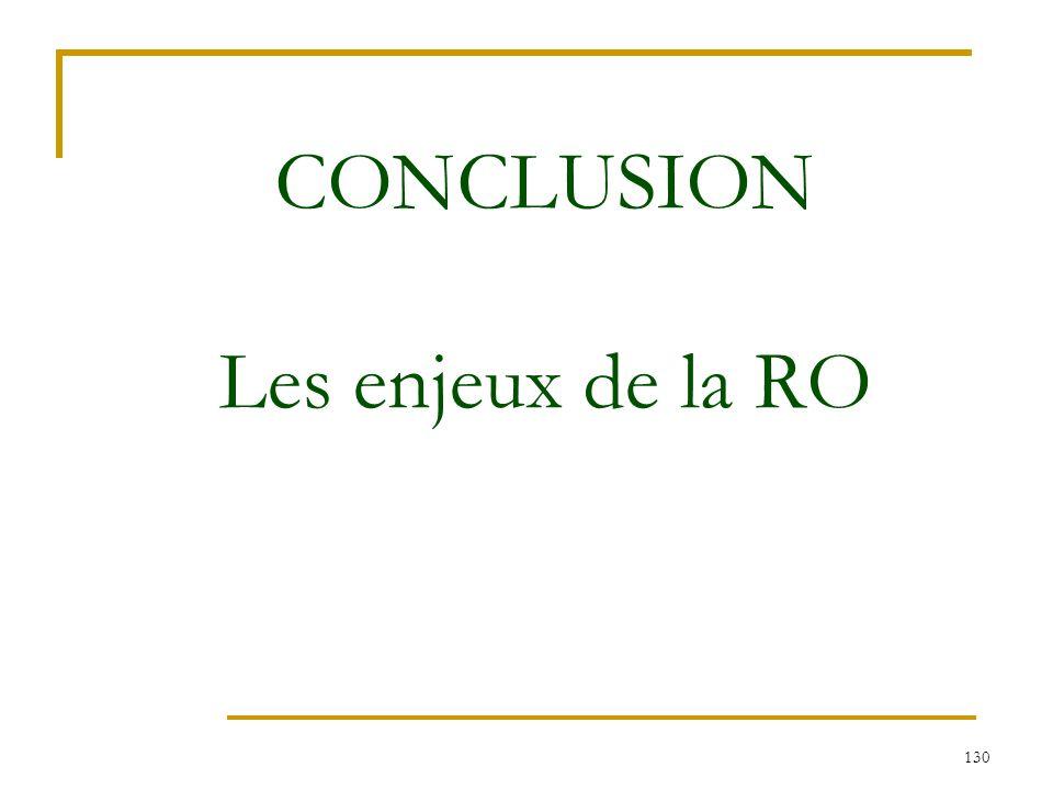 130 CONCLUSION Les enjeux de la RO
