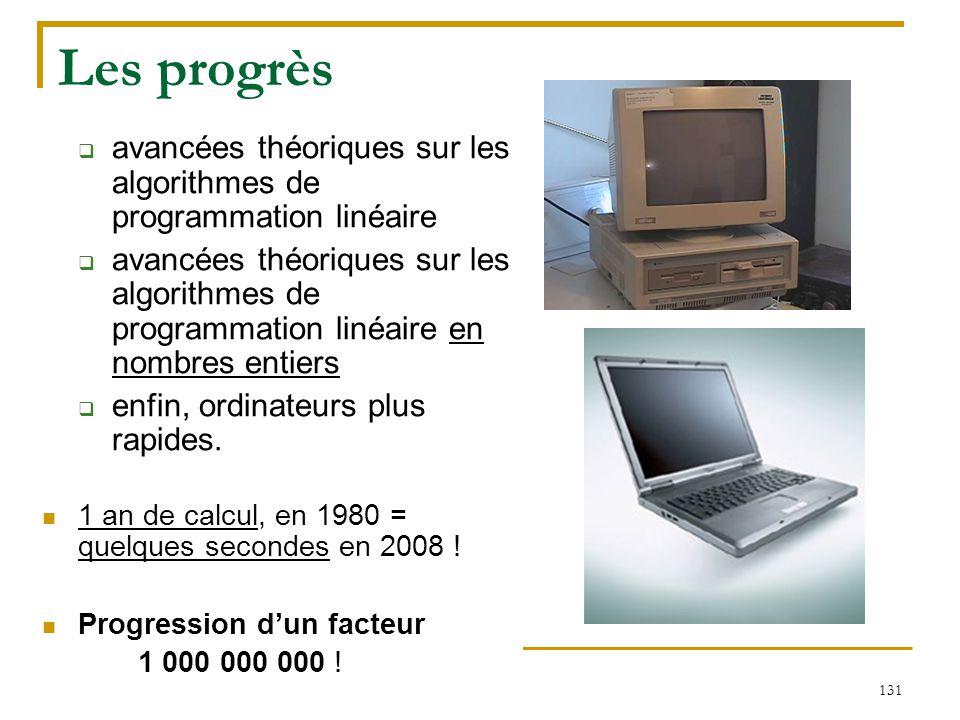 131 Les progrès  avancées théoriques sur les algorithmes de programmation linéaire  avancées théoriques sur les algorithmes de programmation linéair