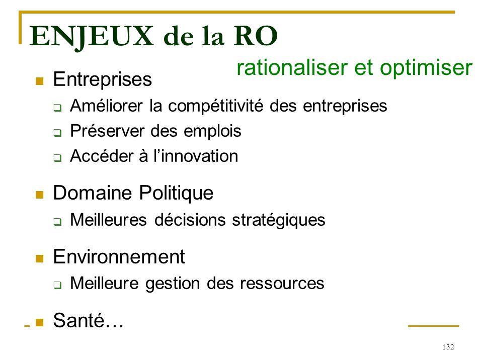 132 ENJEUX de la RO Entreprises  Améliorer la compétitivité des entreprises  Préserver des emplois  Accéder à l'innovation Domaine Politique  Meil
