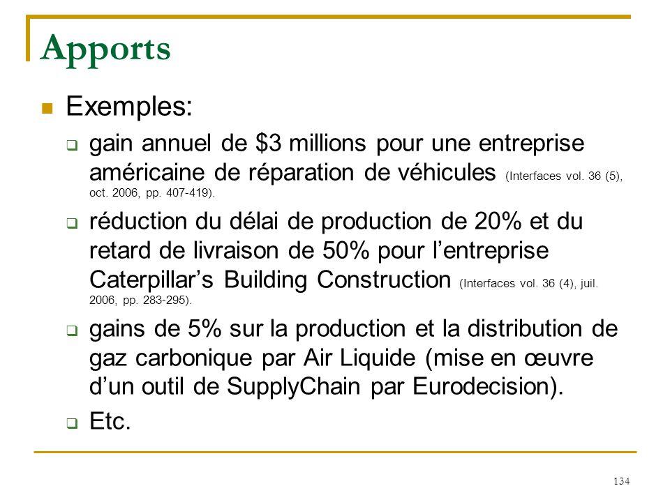 134 Apports Exemples:  gain annuel de $3 millions pour une entreprise américaine de réparation de véhicules (Interfaces vol. 36 (5), oct. 2006, pp. 4