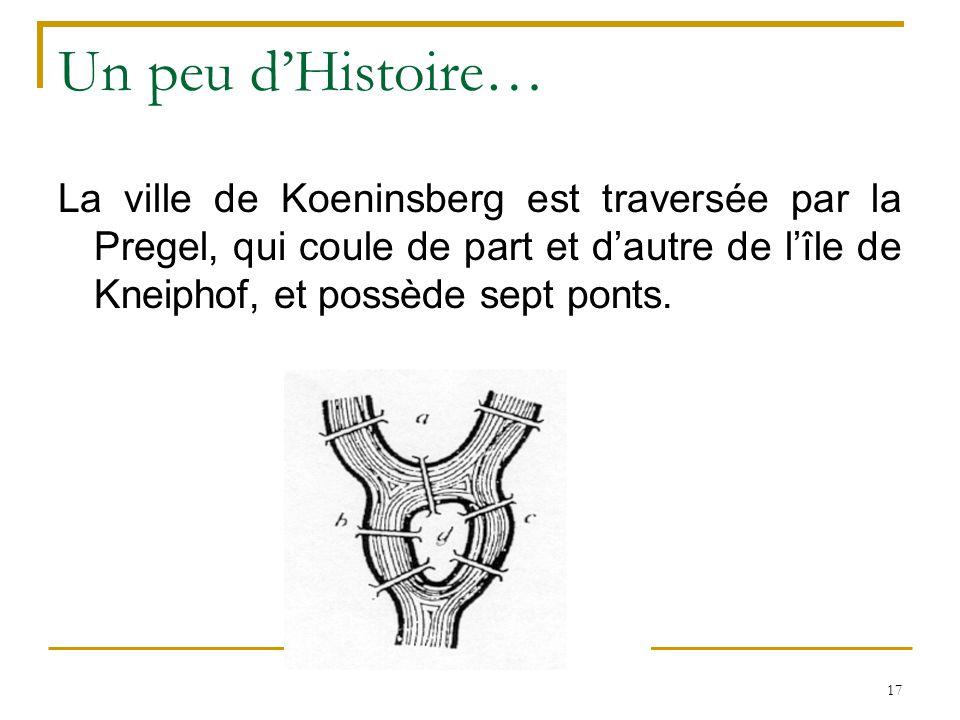 17 Un peu d'Histoire… La ville de Koeninsberg est traversée par la Pregel, qui coule de part et d'autre de l'île de Kneiphof, et possède sept ponts.