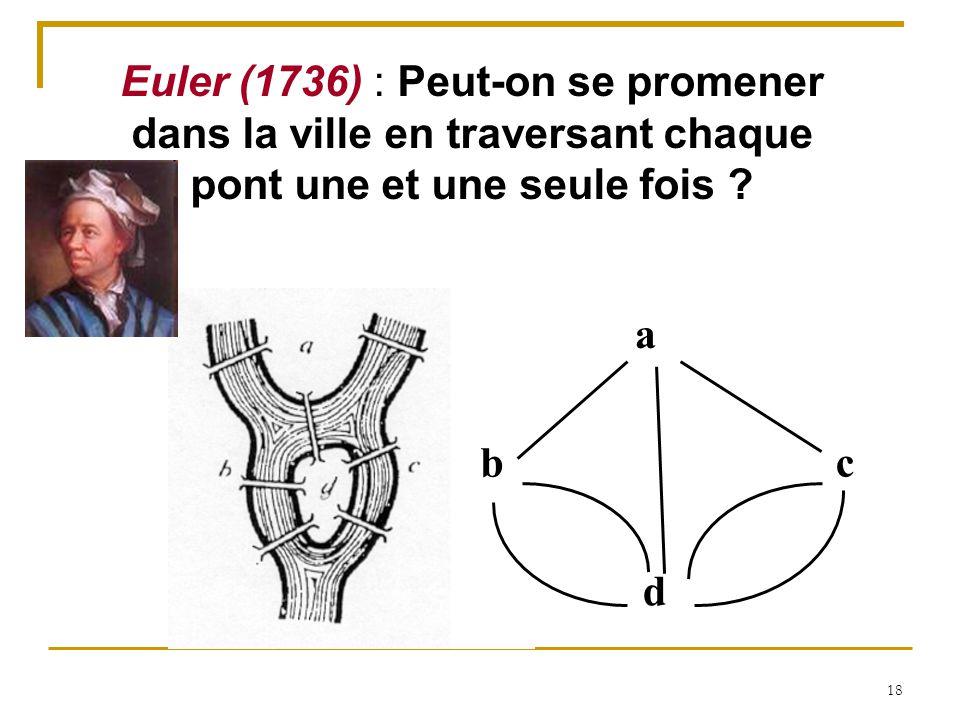 18 Euler (1736) : Peut-on se promener dans la ville en traversant chaque pont une et une seule fois ? a b d c
