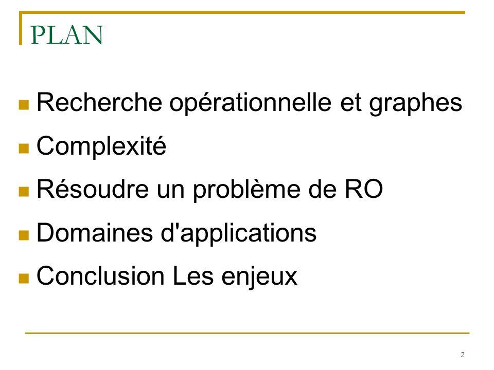 2 PLAN Recherche opérationnelle et graphes Complexité Résoudre un problème de RO Domaines d'applications Conclusion Les enjeux