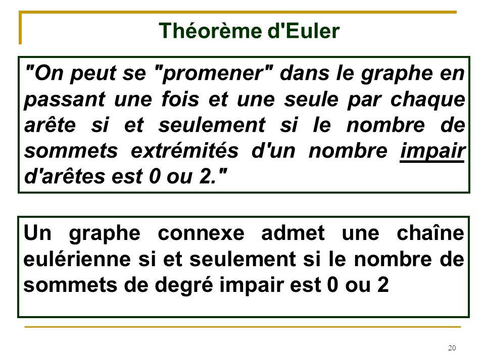 20 Un graphe connexe admet une chaîne eulérienne si et seulement si le nombre de sommets de degré impair est 0 ou 2