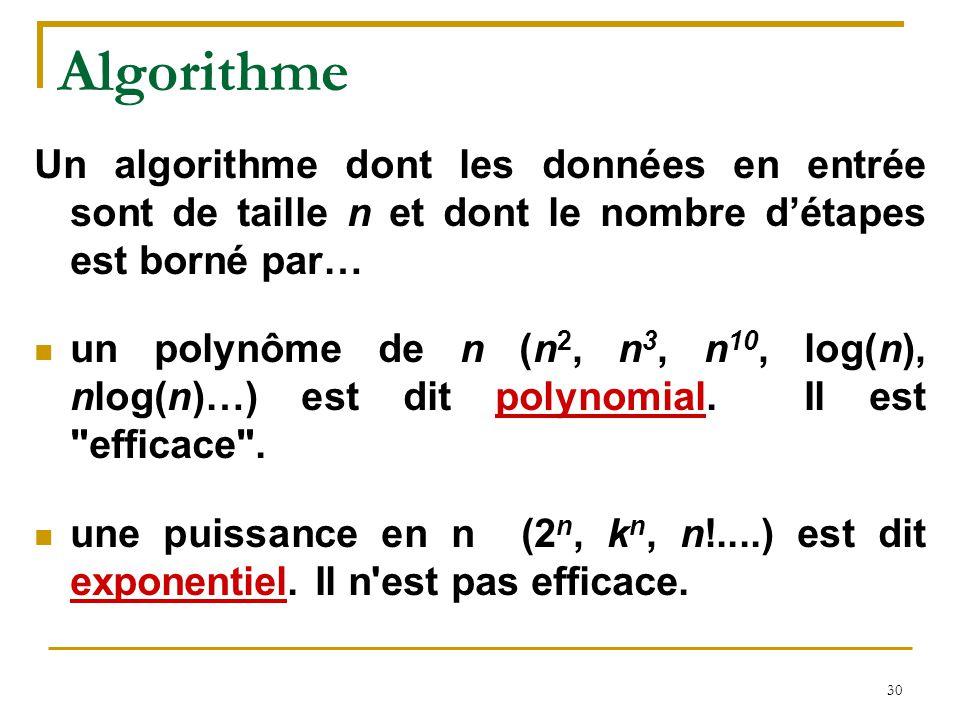 30 Algorithme Un algorithme dont les données en entrée sont de taille n et dont le nombre d'étapes est borné par… un polynôme de n (n 2, n 3, n 10, lo