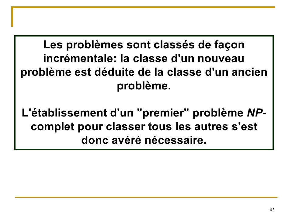 43 Les problèmes sont classés de façon incrémentale: la classe d'un nouveau problème est déduite de la classe d'un ancien problème. L'établissement d'