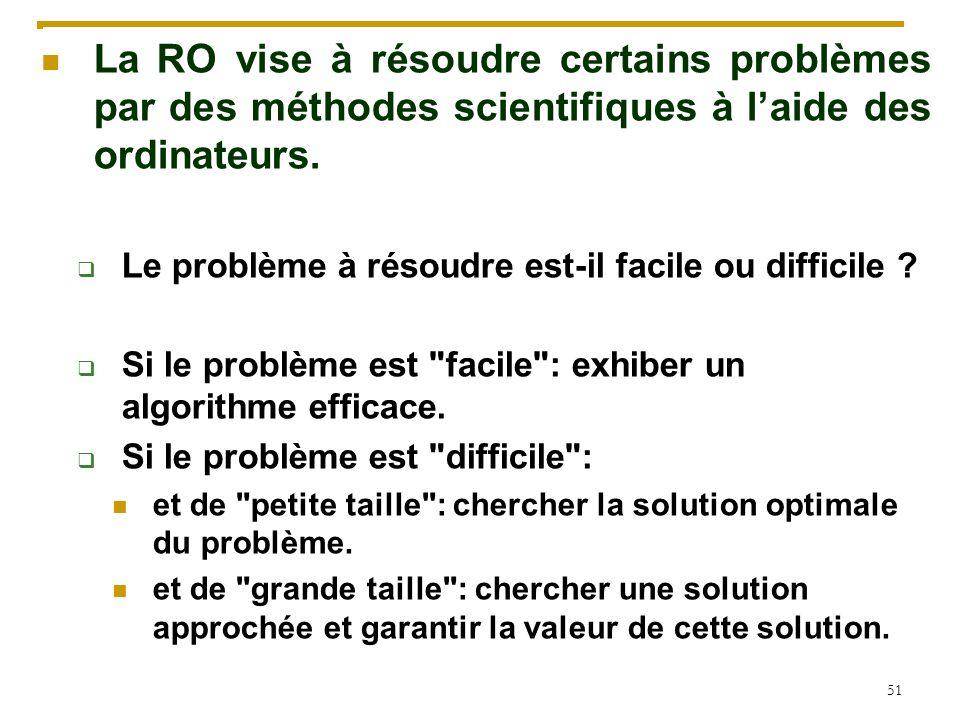 51 La RO vise à résoudre certains problèmes par des méthodes scientifiques à l'aide des ordinateurs.  Le problème à résoudre est-il facile ou diffici
