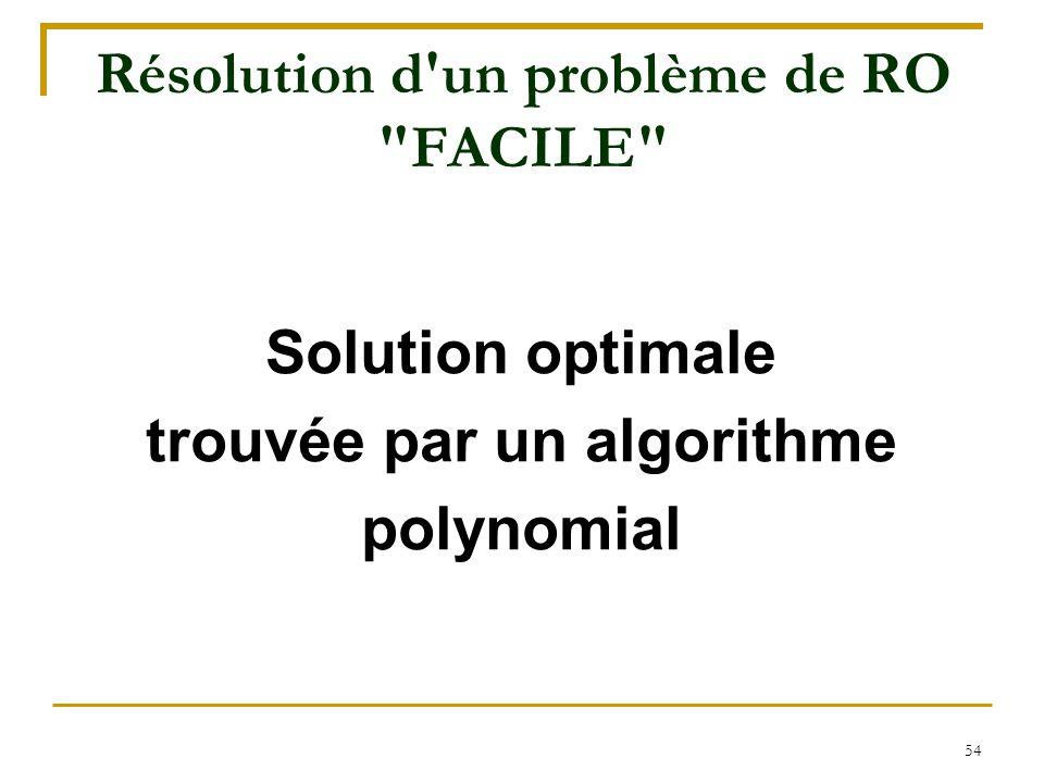 54 Résolution d'un problème de RO