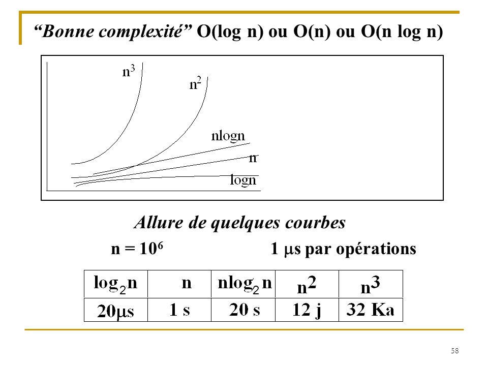 """58 """"Bonne complexité"""" O(log n) ou O(n) ou O(n log n) Allure de quelques courbes n = 10 6 1  s par opérations 22"""