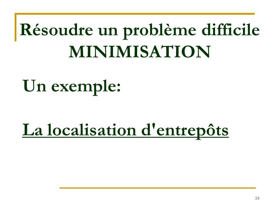 59 Résoudre un problème difficile MINIMISATION Un exemple: La localisation d'entrepôts