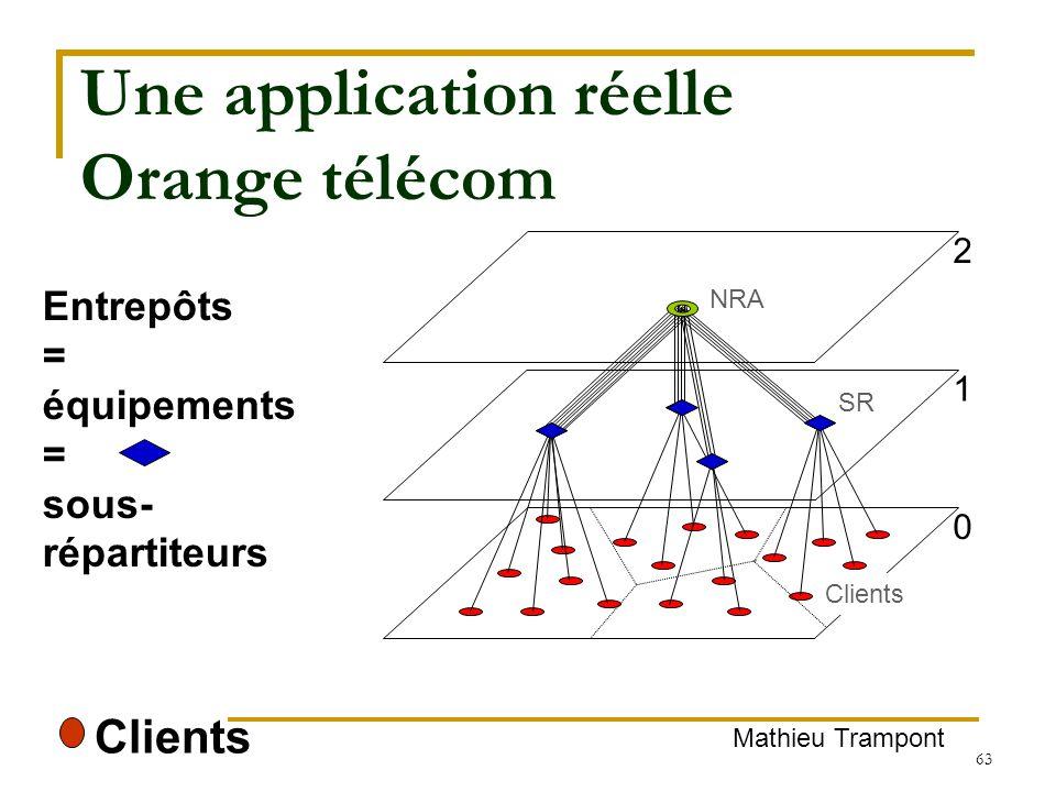 63 Une application réelle Orange télécom Clients Entrepôts = équipements = sous- répartiteurs SR NRA 0 1 2 Clients Mathieu Trampont
