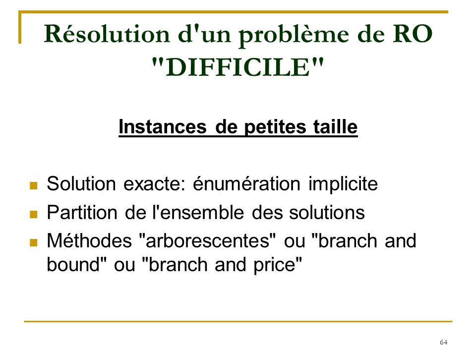 64 Résolution d'un problème de RO