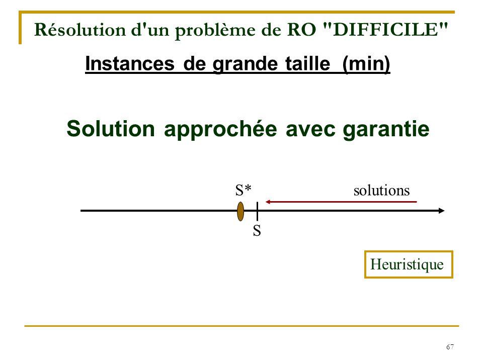 67 Solution approchée avec garantie solutionsS* S Heuristique Instances de grande taille (min) Résolution d'un problème de RO