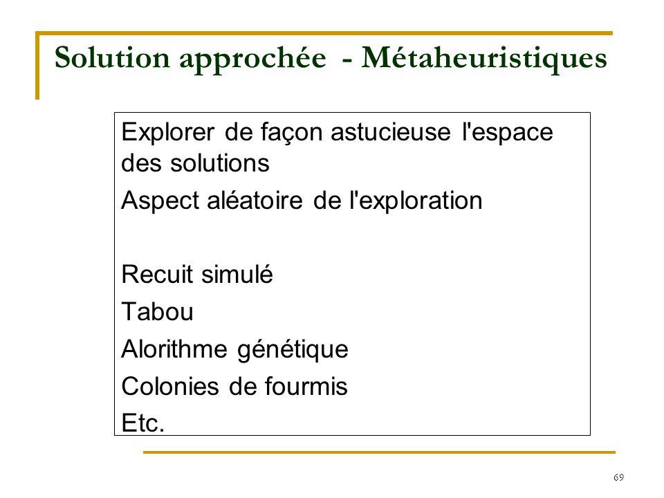 69 Solution approchée - Métaheuristiques Explorer de façon astucieuse l'espace des solutions Aspect aléatoire de l'exploration Recuit simulé Tabou Alo