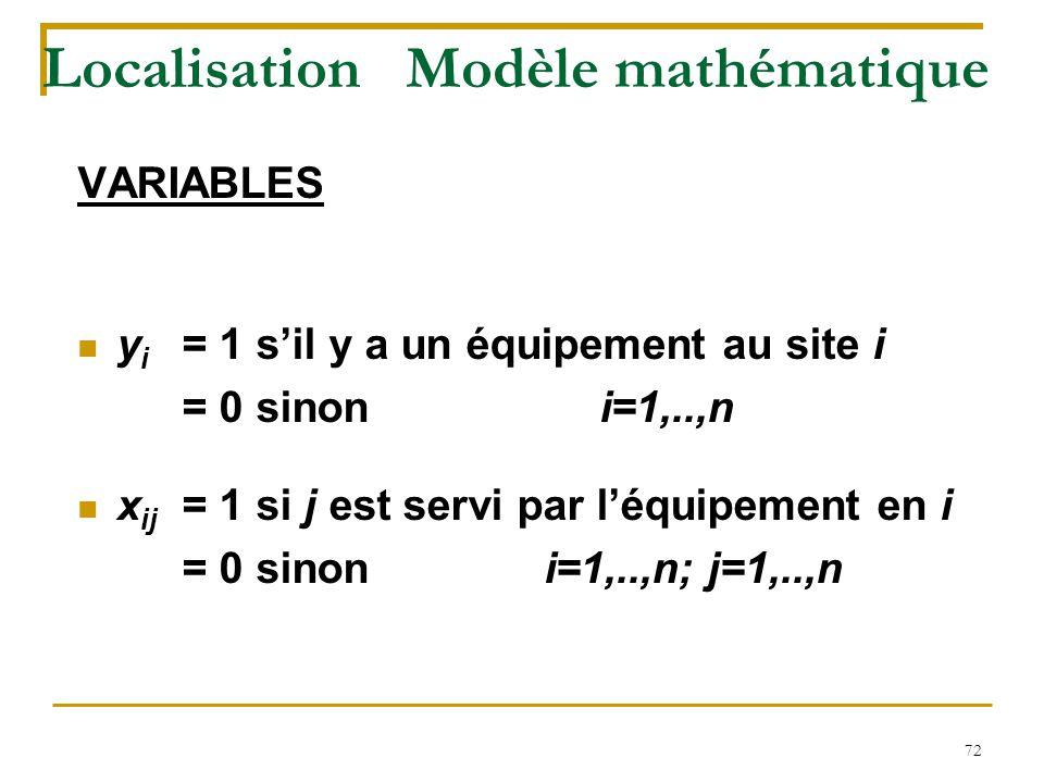 72 VARIABLES y i = 1 s'il y a un équipement au site i = 0 sinoni=1,..,n x ij = 1 si j est servi par l'équipement en i = 0 sinon i=1,..,n; j=1,..,n Loc