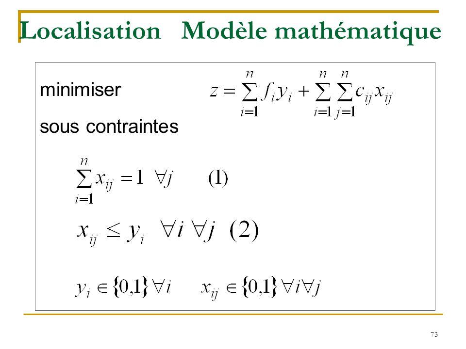 73 minimiser sous contraintes Localisation Modèle mathématique
