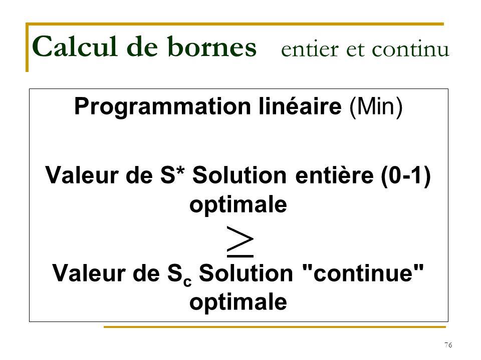 76 Calcul de bornes entier et continu Programmation linéaire (Min) Valeur de S* Solution entière (0-1) optimale Valeur de S c Solution