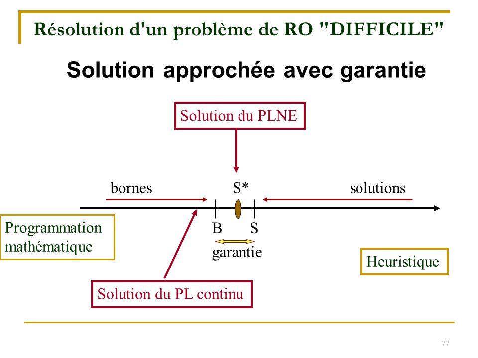 77 Solution approchée avec garantie bornessolutionsS* garantie SB Programmation mathématique Heuristique Résolution d'un problème de RO