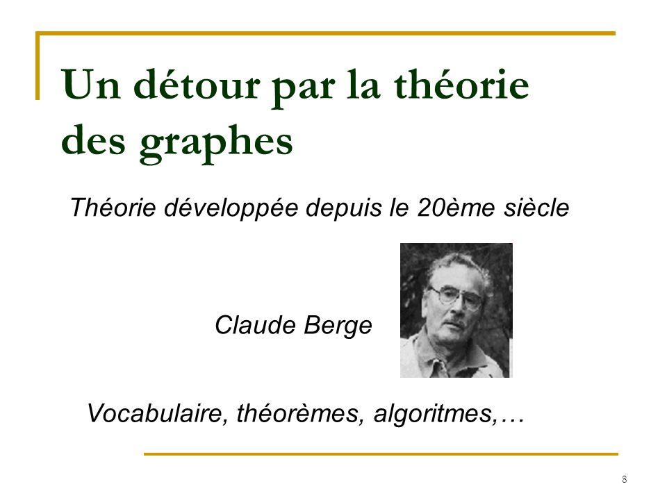 8 Un détour par la théorie des graphes Théorie développée depuis le 20ème siècle Vocabulaire, théorèmes, algoritmes,… Claude Berge