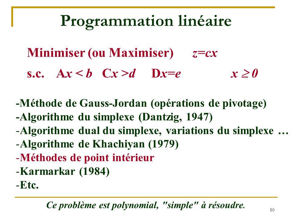 80 Programmation linéaire -Méthode de Gauss-Jordan (opérations de pivotage) -Algorithme du simplexe (Dantzig, 1947) -Algorithme dual du simplexe, vari