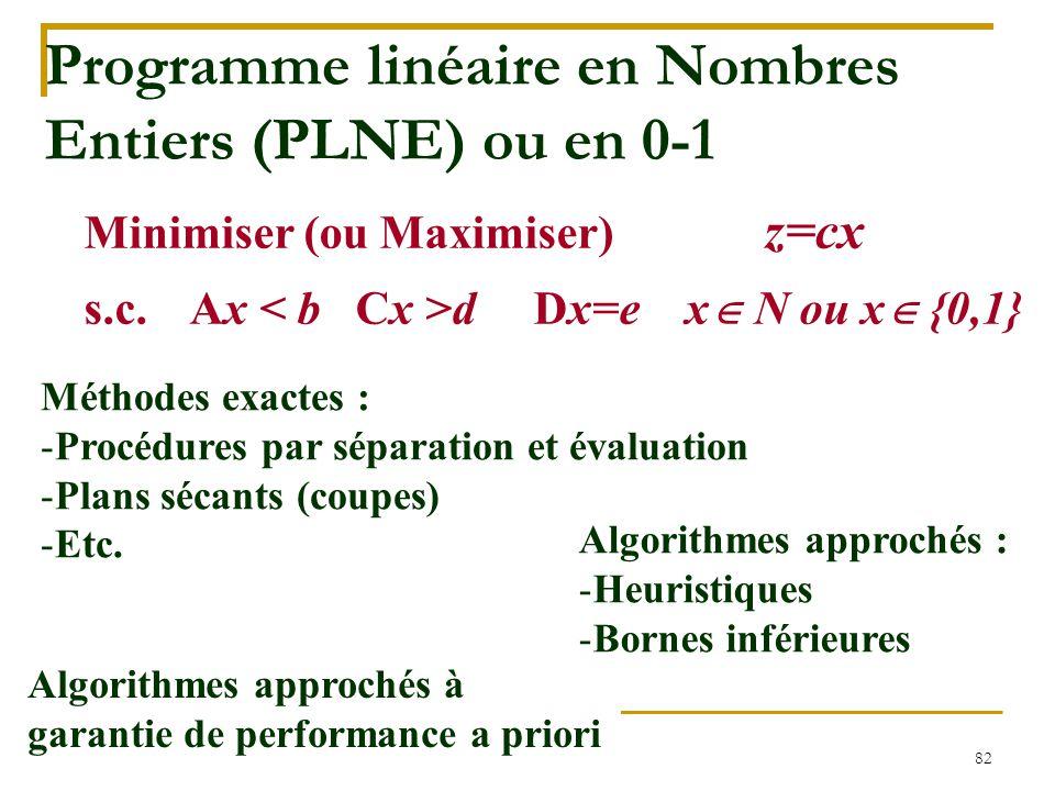 82 Algorithmes approchés à garantie de performance a priori Programme linéaire en Nombres Entiers (PLNE) ou en 0-1 Méthodes exactes : -Procédures par