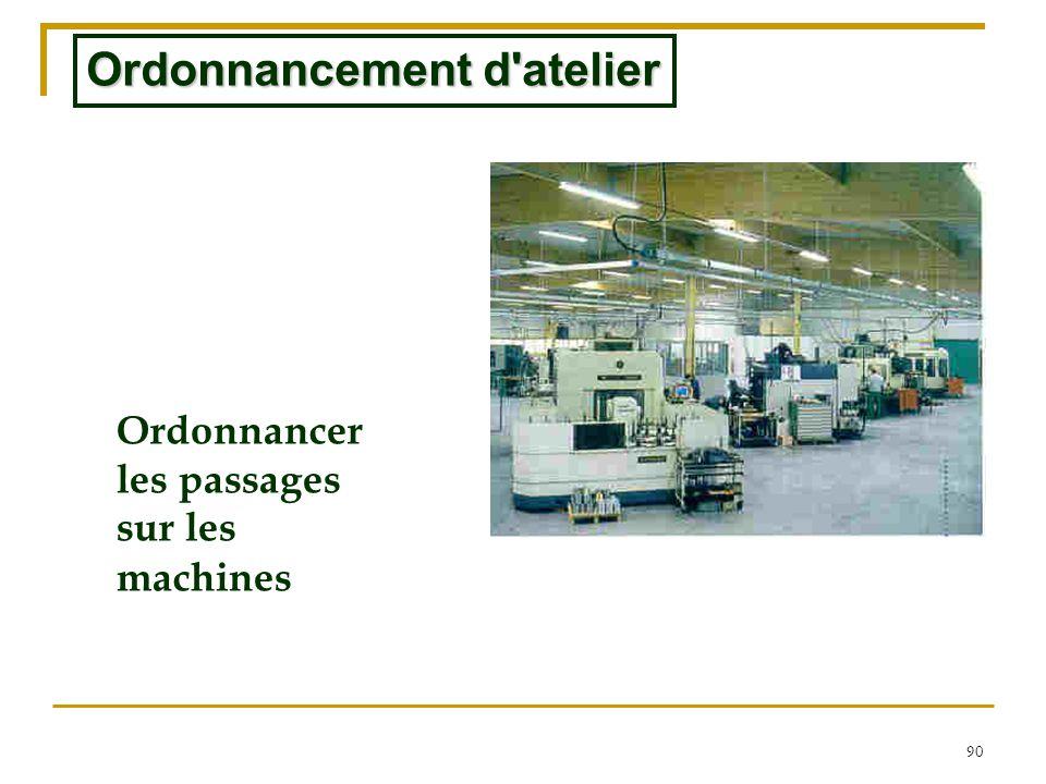 90 Ordonnancement d'atelier Ordonnancer les passages sur les machines
