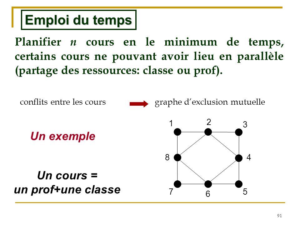 91 Planifier n cours en le minimum de temps, certains cours ne pouvant avoir lieu en parallèle (partage des ressources: classe ou prof). conflits entr