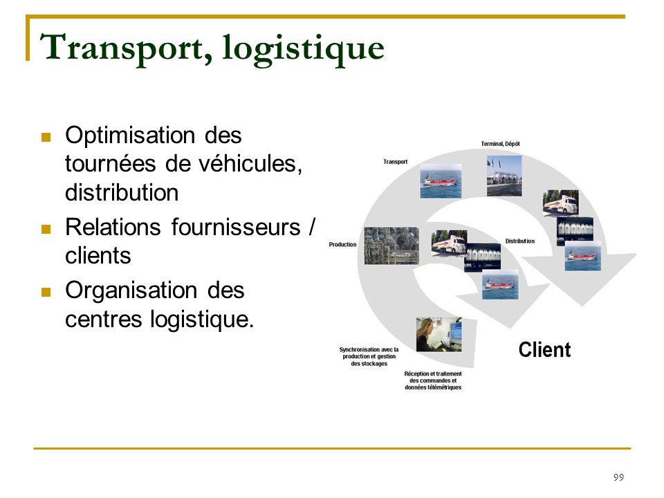 99 Transport, logistique Optimisation des tournées de véhicules, distribution Relations fournisseurs / clients Organisation des centres logistique.