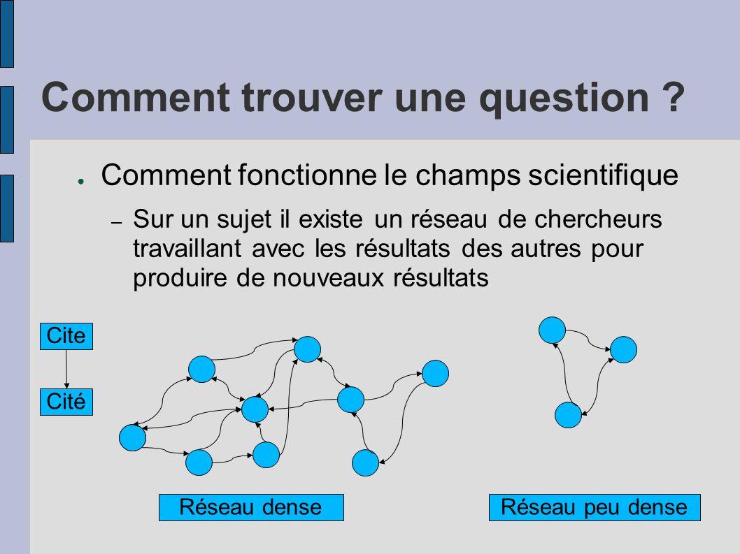 Comment trouver une question ? ● Comment fonctionne le champs scientifique – Sur un sujet il existe un réseau de chercheurs travaillant avec les résul