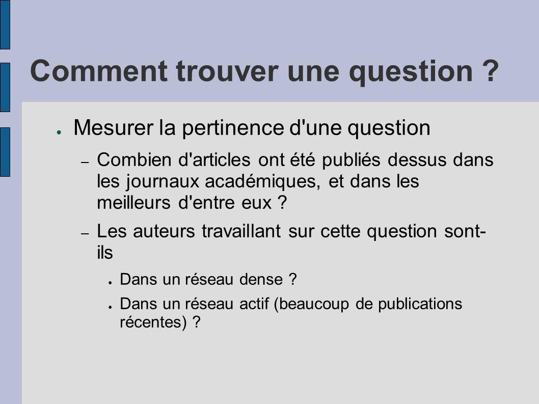 Comment trouver une question ? ● Mesurer la pertinence d'une question – Combien d'articles ont été publiés dessus dans les journaux académiques, et da