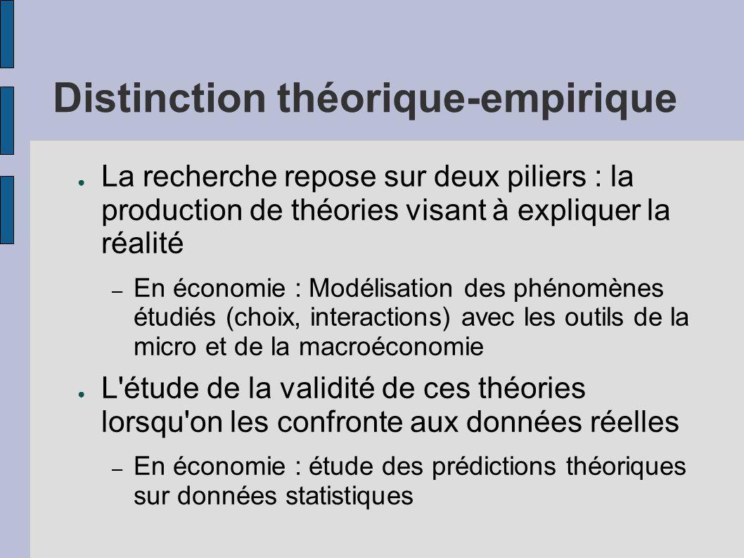 Distinction théorique-empirique ● La recherche repose sur deux piliers : la production de théories visant à expliquer la réalité – En économie : Modél