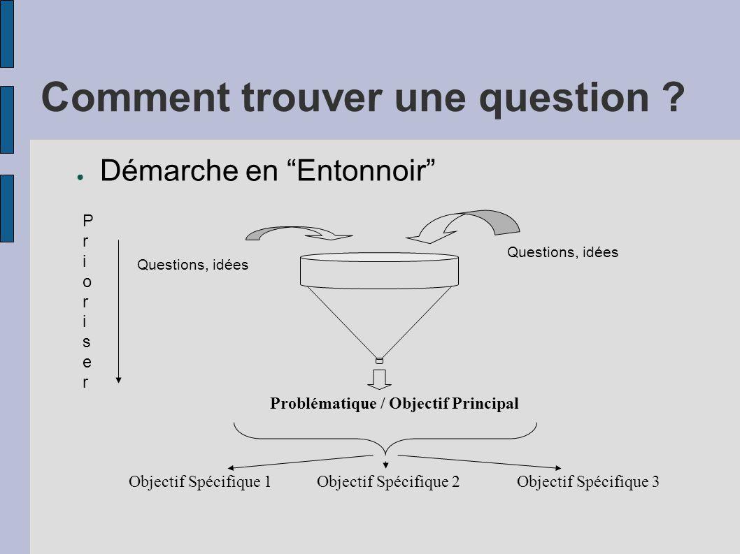 """Comment trouver une question ? ● Démarche en """"Entonnoir"""" Problématique / Objectif Principal Objectif Spécifique 1Objectif Spécifique 2Objectif Spécifi"""