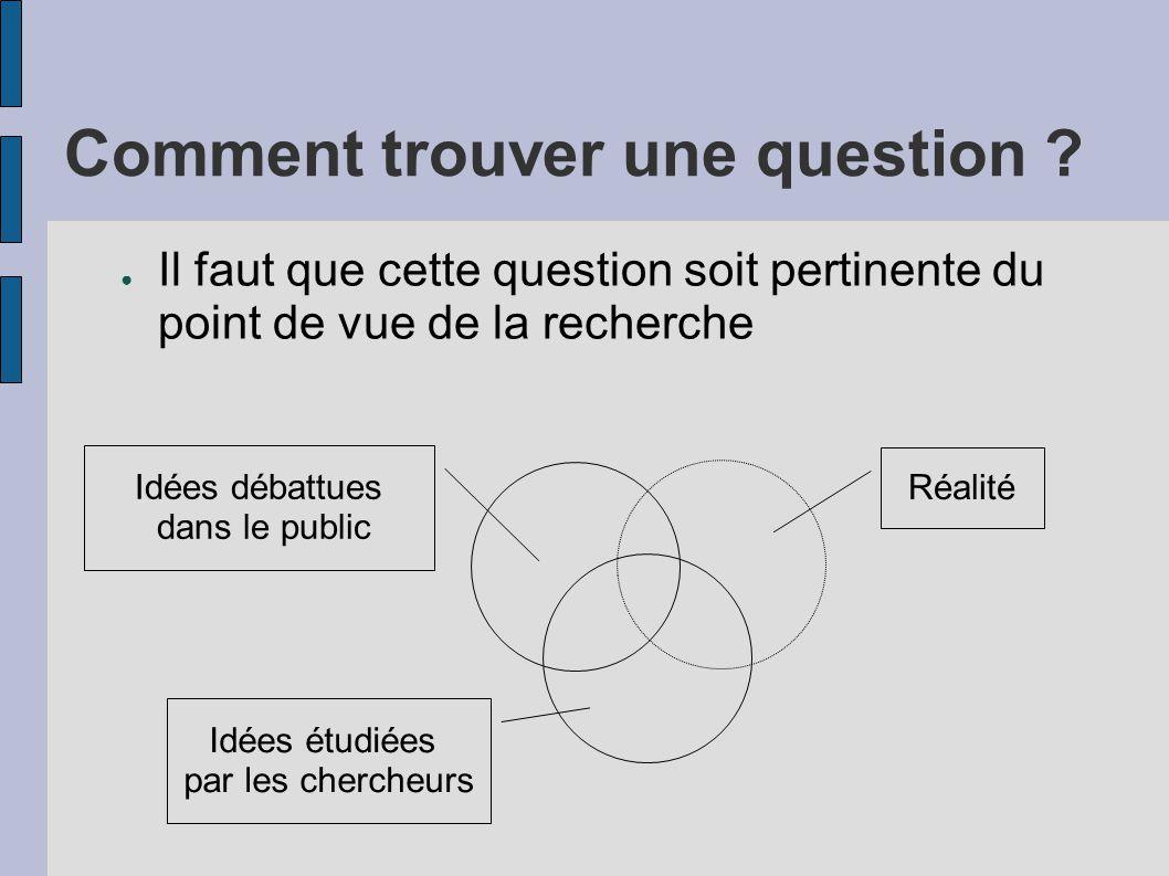 Comment trouver une question ? ● Il faut que cette question soit pertinente du point de vue de la recherche Réalité Idées étudiées par les chercheurs