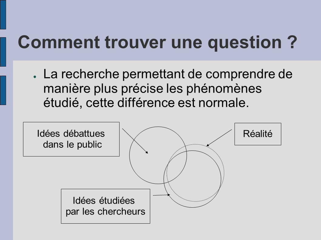 Comment trouver une question ? ● La recherche permettant de comprendre de manière plus précise les phénomènes étudié, cette différence est normale. Ré