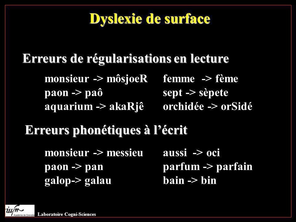 Dyslexie de surface Erreurs de régularisations en lecture monsieur -> môsjoeRfemme -> fème paon -> paôsept -> sèpete aquarium -> akaRjêorchidée -> orS
