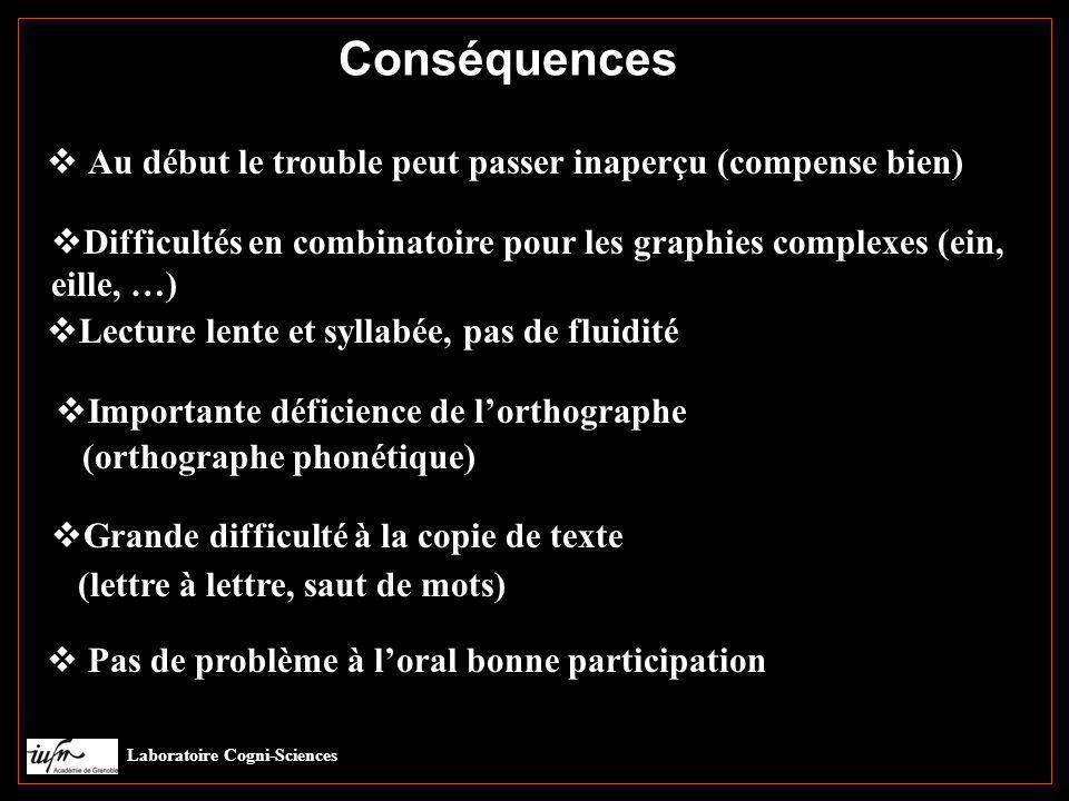 Laboratoire Cogni-Sciences Conséquences  Au début le trouble peut passer inaperçu (compense bien)  Difficultés en combinatoire pour les graphies com